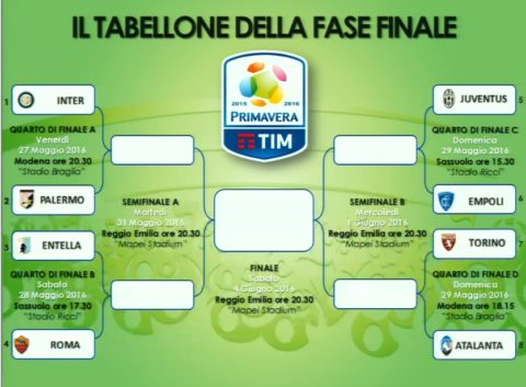 tabellone-final-eight-primavera-2016