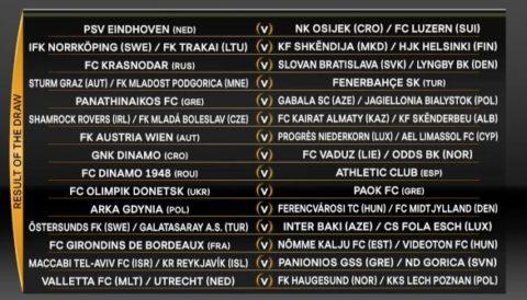 Europa League: scheda dell'Universitatea Craiova, sfidante del Milan